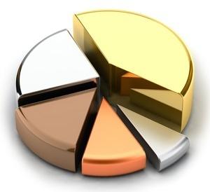 5 шагов к инвестиционному портфелю