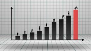 факторы роста акций