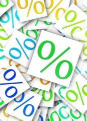 Средневзвешенная стоимость капитала (WACC)